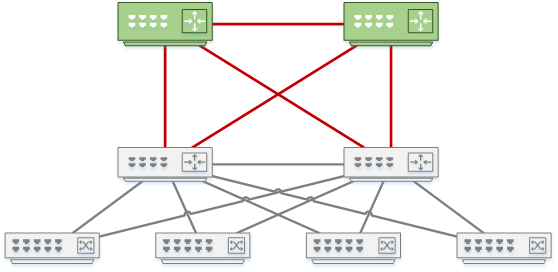dynamic non hierarchical routing pdf